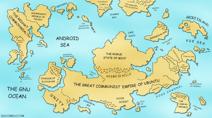 unix-map